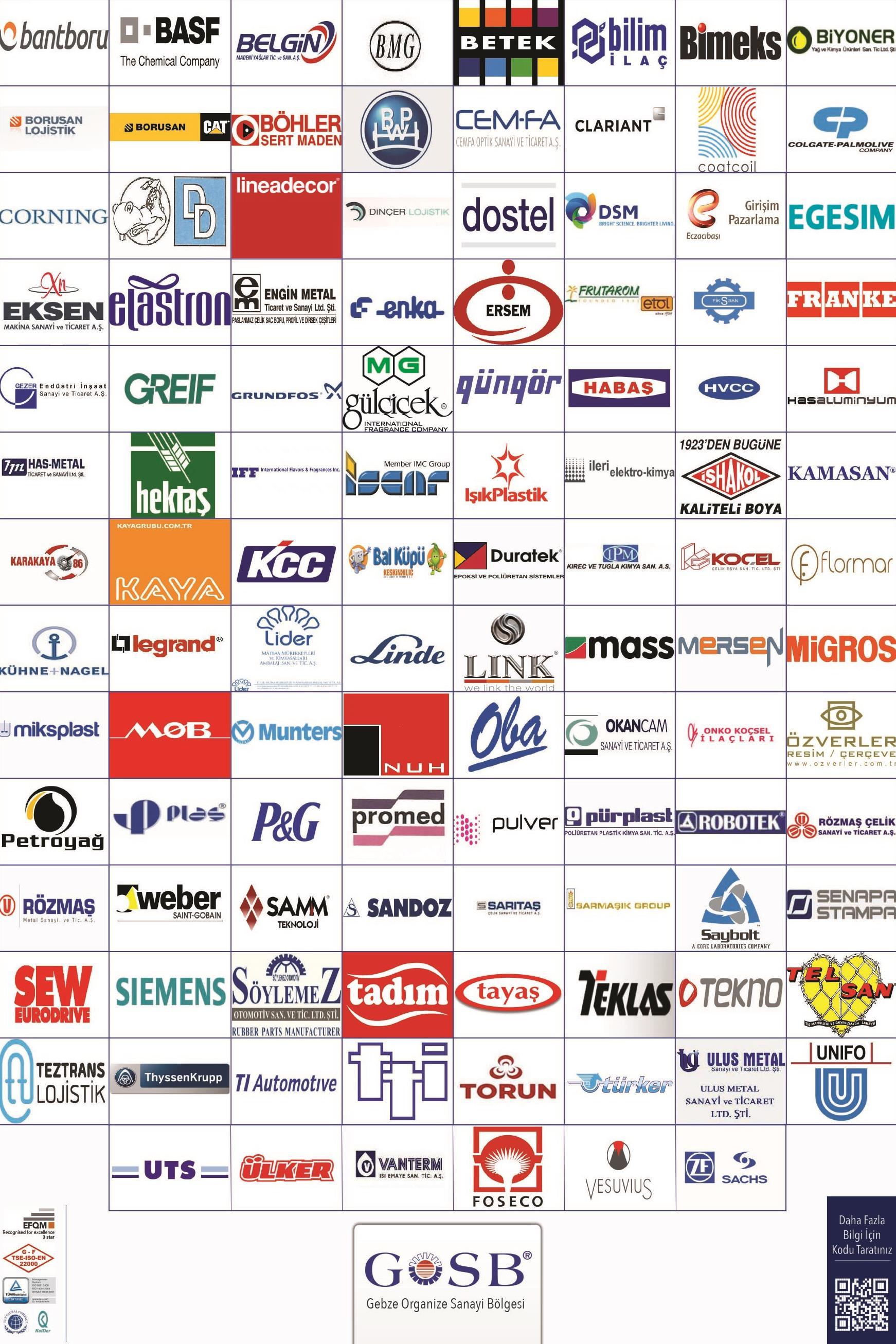 Reklam Çalışması Firma Listesi